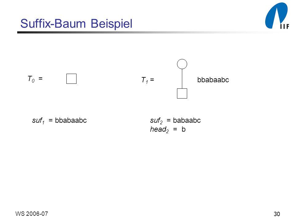 30WS 2006-07 Suffix-Baum Beispiel T 0 = T 1 = bbabaabc suf 1 = bbabaabcsuf 2 = babaabc head 2 = b