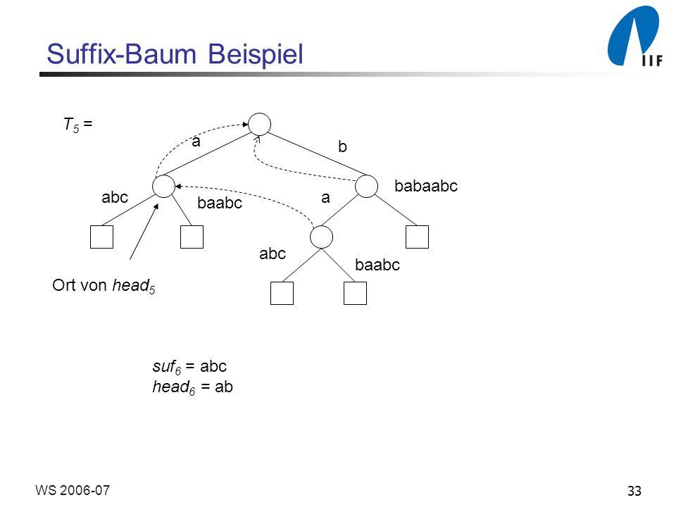 33WS 2006-07 Suffix-Baum Beispiel babaabc a abc baabc Ort von head 5 abc a b T 5 = suf 6 = abc head 6 = ab baabc