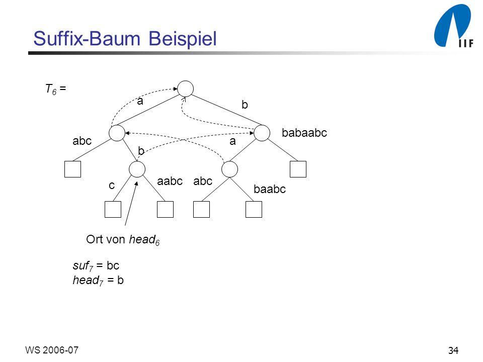 34WS 2006-07 Suffix-Baum Beispiel babaabc a abc baabc Ort von head 6 abc a b T 6 = b c aabc suf 7 = bc head 7 = b