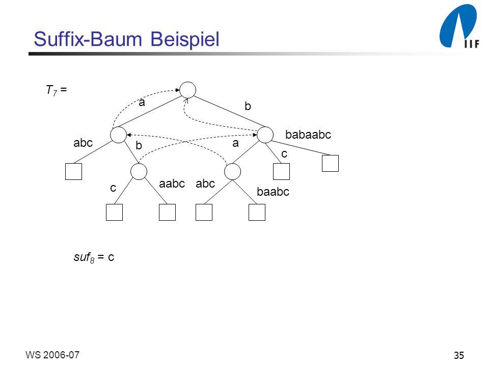 35WS 2006-07 Suffix-Baum Beispiel babaabc a abc baabc abc a b T7 =T7 = b c aabc c suf 8 = c
