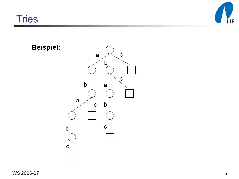 7WS 2006-07 Tries Blatt repräsentiert Schlüssel: Entspricht Beschriftung der Kanten des Weges von der Wurzel zum Blatt.