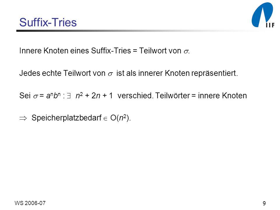 9WS 2006-07 Suffix-Tries Innere Knoten eines Suffix-Tries = Teilwort von. Jedes echte Teilwort von ist als innerer Knoten repräsentiert. Sei = a n b n