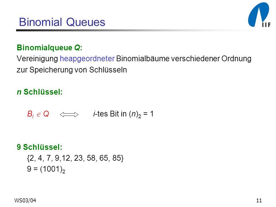 11WS03/04 Binomial Queues Binomialqueue Q: Vereinigung heapgeordneter Binomialbäume verschiedener Ordnung zur Speicherung von Schlüsseln n Schlüssel: B i Q i-tes Bit in (n) 2 = 1 9 Schlüssel: {2, 4, 7, 9,12, 23, 58, 65, 85} 9 = (1001) 2