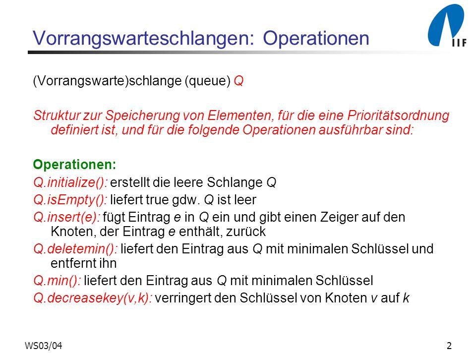 2WS03/04 Vorrangswarteschlangen: Operationen (Vorrangswarte)schlange (queue) Q Struktur zur Speicherung von Elementen, für die eine Prioritätsordnung definiert ist, und für die folgende Operationen ausführbar sind: Operationen: Q.initialize(): erstellt die leere Schlange Q Q.isEmpty(): liefert true gdw.