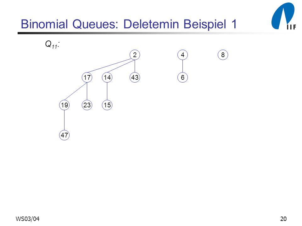 20WS03/04 Binomial Queues: Deletemin Beispiel 1 14 15 2 43 19 47 17 23 Q 11 : 4 6 8