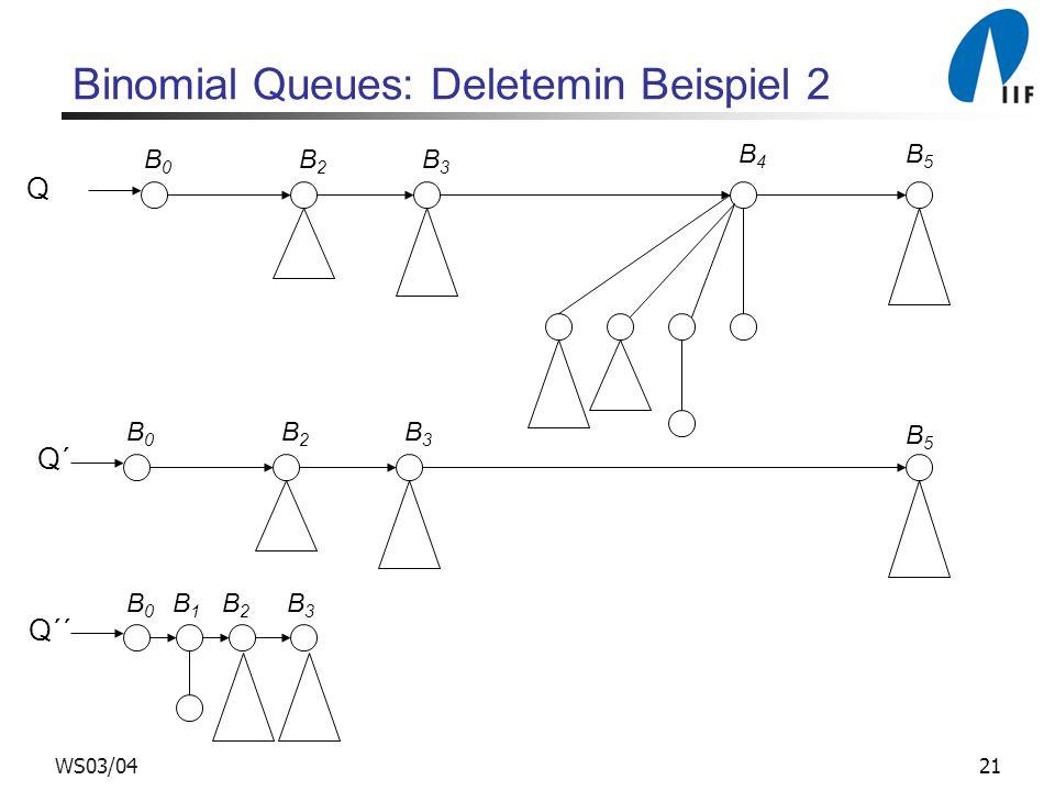 21WS03/04 Binomial Queues: Deletemin Beispiel 2 B2B2 B3B3 B4B4 B5B5 B0B0 Q B2B2 B3B3 B0B0 B5B5 Q´ B0B0 B1B1 B2B2 B3B3 Q´´