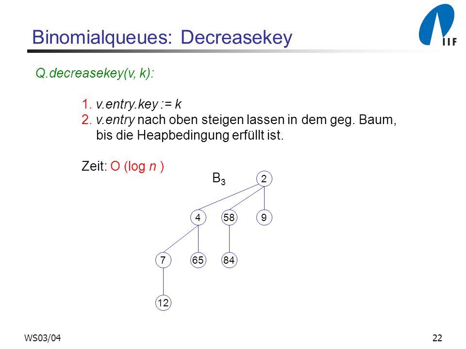 22WS03/04 Binomialqueues: Decreasekey Q.decreasekey(v, k): 1.