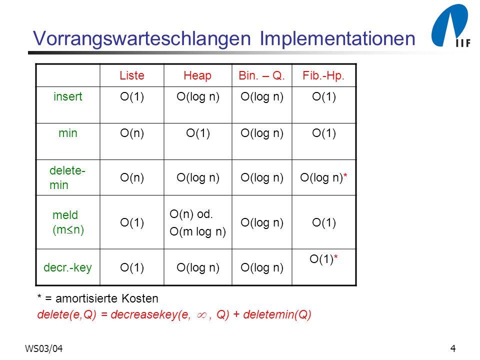 4WS03/04 Vorrangswarteschlangen Implementationen ListeHeapBin.