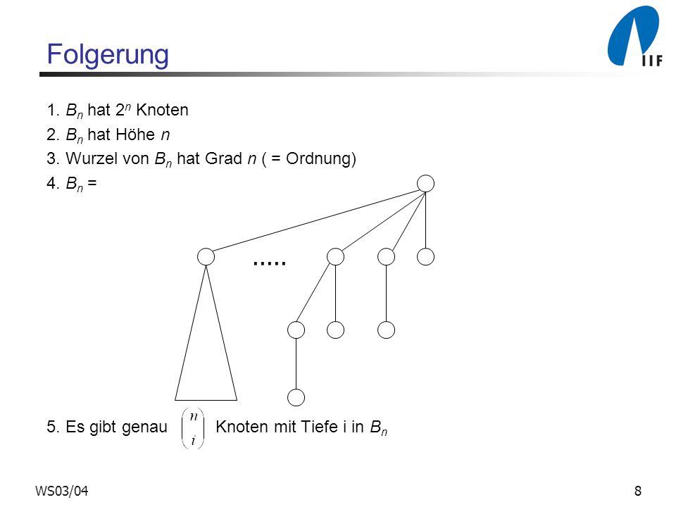 8WS03/04 Folgerung 1. B n hat 2 n Knoten 2. B n hat Höhe n 3.