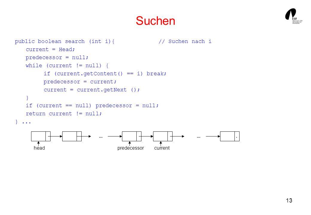 13 Suchen public boolean search (int i){ // Suchen nach i current = Head; predecessor = null; while (current != null) { if (current.getContent() == i)