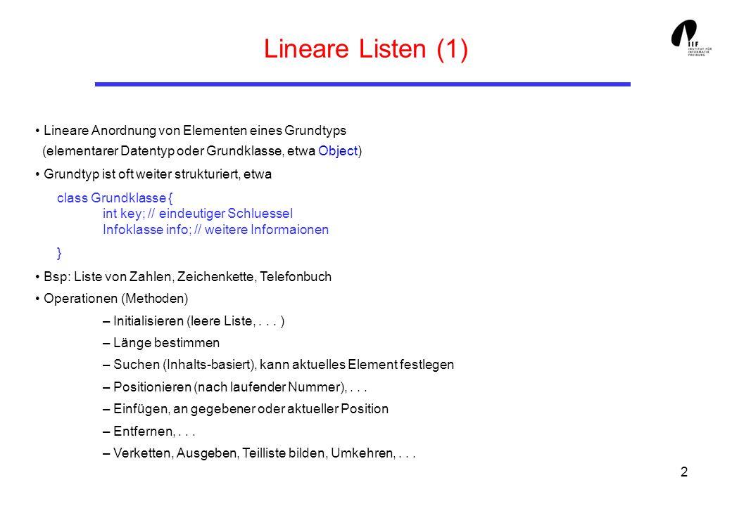 3 Lineare Listen (2) Formalere Definition für Lineare Listen: ; Grundmenge mit ist linear angeordnete Liste mit Elementen aus X ist die leere Liste Vorgänger von ist, falls Nachfolger von ist, falls Länge von ist L.entferne(p) bewirkt mit L.einfüge(a, p) bewirkt mit L.suche(a) liefert true, falls a in L enthalten ist und false sonst (Alternative: liefert die erste Position p, an der a vorkommt, oder -1) das p-te Element wird aktuelles Element L.zugriff(p) liefert, falls, und ist undefiniert sonst (Exception)