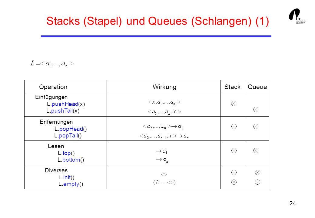 24 Stacks (Stapel) und Queues (Schlangen) (1) OperationWirkungStackQueue Einfügungen L.pushHead(x) L.pushTail(x) Enfernungen L.popHead() L.popTail() L
