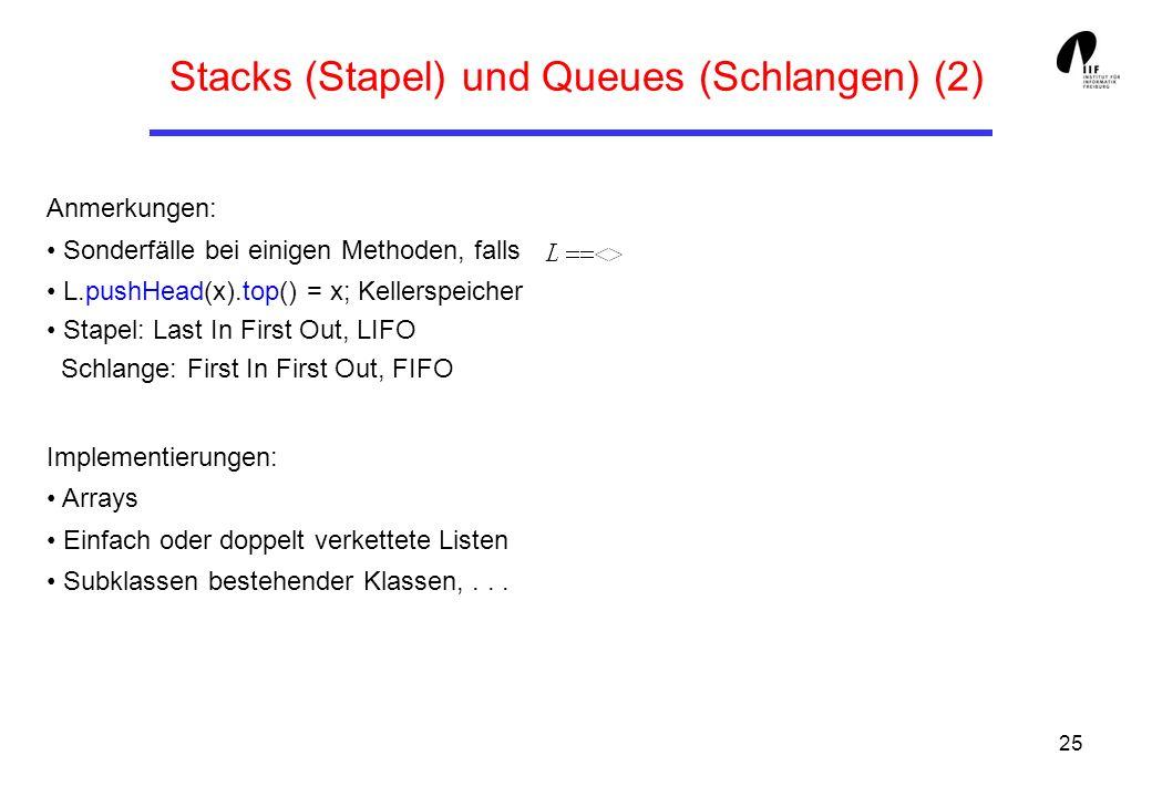 25 Stacks (Stapel) und Queues (Schlangen) (2) Anmerkungen: Sonderfälle bei einigen Methoden, falls L.pushHead(x).top() = x; Kellerspeicher Stapel: Las