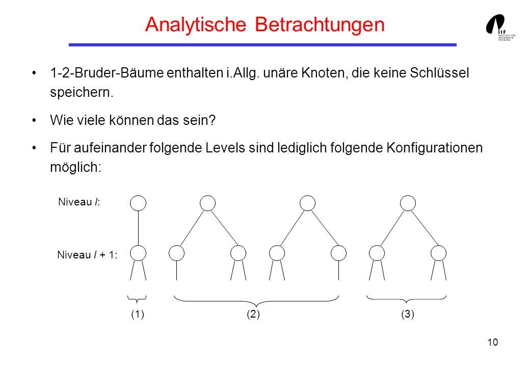 10 Analytische Betrachtungen 1-2-Bruder-Bäume enthalten i.Allg. unäre Knoten, die keine Schlüssel speichern. Wie viele können das sein? Für aufeinande