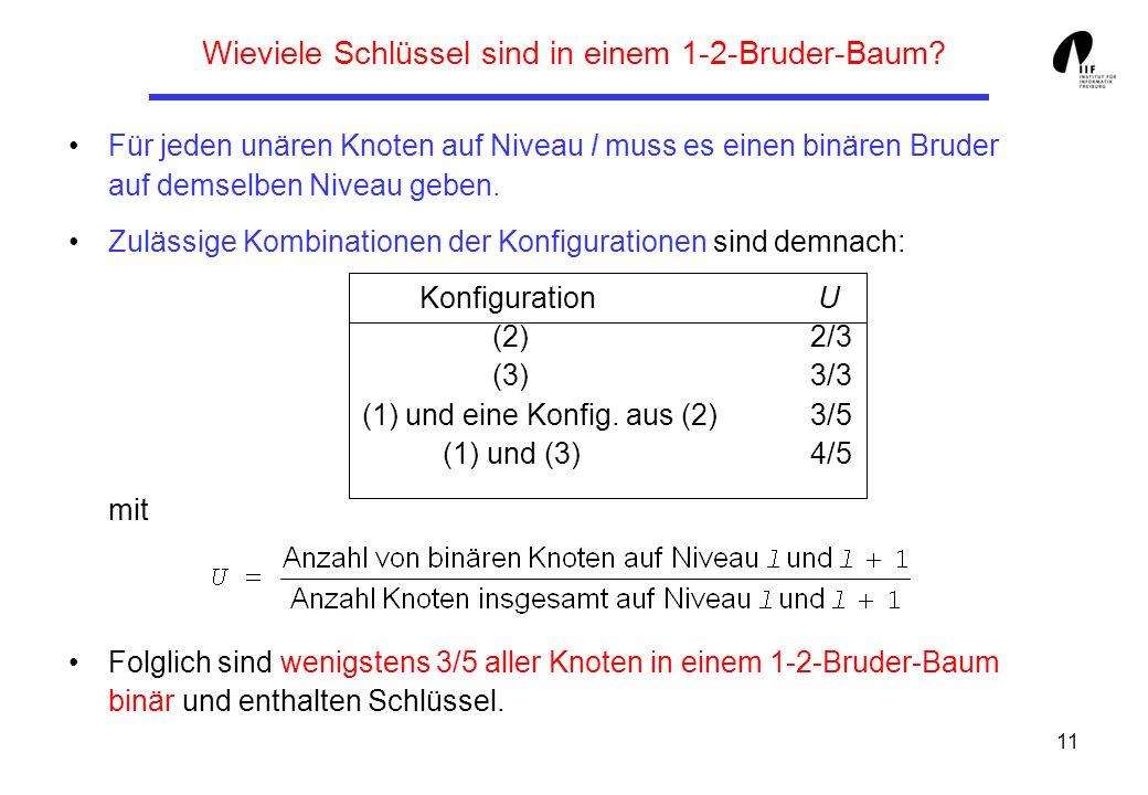 11 Wieviele Schlüssel sind in einem 1-2-Bruder-Baum? Für jeden unären Knoten auf Niveau l muss es einen binären Bruder auf demselben Niveau geben. Zul