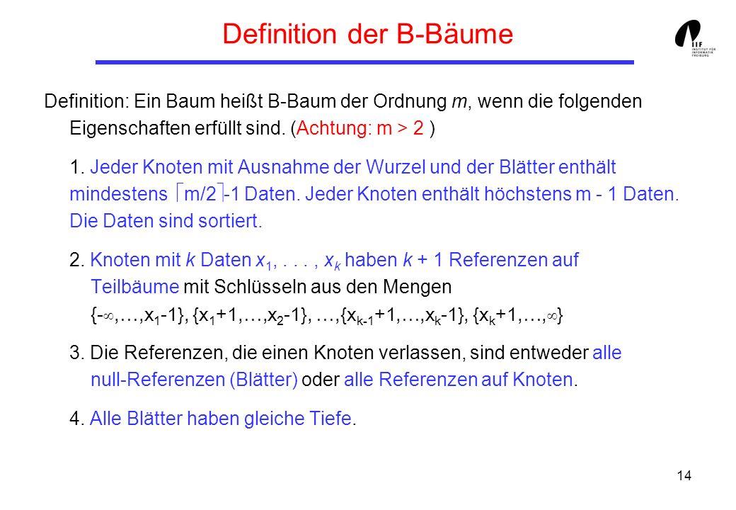 14 Definition der B-Bäume Definition: Ein Baum heißt B-Baum der Ordnung m, wenn die folgenden Eigenschaften erfüllt sind. (Achtung: m > 2 ) 1. Jeder K
