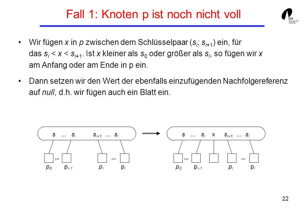 22 Fall 1: Knoten p ist noch nicht voll Wir fügen x in p zwischen dem Schlüsselpaar (s i ; s i+1 ) ein, für das s i < x < s i+1. Ist x kleiner als s 0