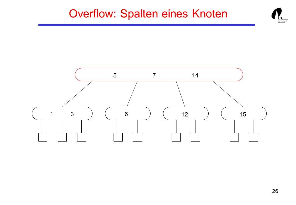 26 Overflow: Spalten eines Knoten 5 7 14 1 36 1215