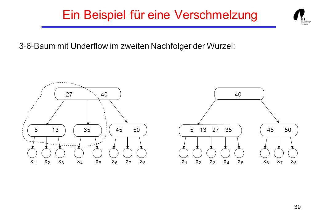 39 Ein Beispiel für eine Verschmelzung 3-6-Baum mit Underflow im zweiten Nachfolger der Wurzel: 27 40 5 133545 50 x1x1 x2x2 x3x3 x4x4 x5x5 x6x6 x7x7 x