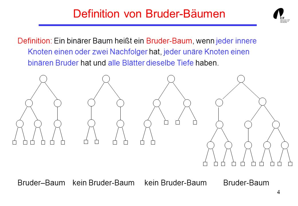 4 Definition von Bruder-Bäumen Definition: Ein binärer Baum heißt ein Bruder-Baum, wenn jeder innere Knoten einen oder zwei Nachfolger hat, jeder unär