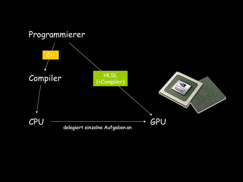 Programmierer Compiler CPUGPU delegiert einzelne Aufgaben an C++ HLSL (+Compiler)