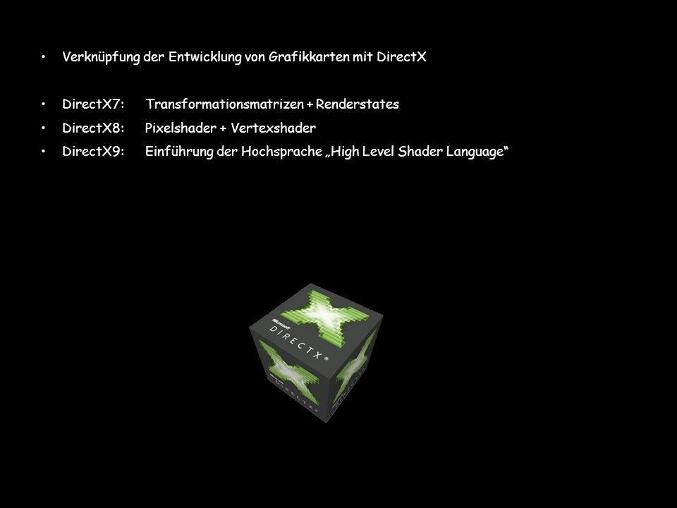 Verknüpfung der Entwicklung von Grafikkarten mit DirectX DirectX7:Transformationsmatrizen + Renderstates DirectX8:Pixelshader + Vertexshader DirectX9: