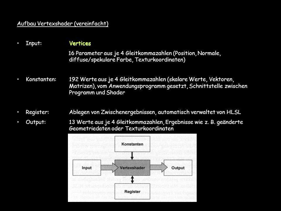 Aufbau Vertexshader (vereinfacht) VerticesInput:Vertices 16 Parameter aus je 4 Gleitkommazahlen (Position, Normale, diffuse/spekulare Farbe, Texturkoo