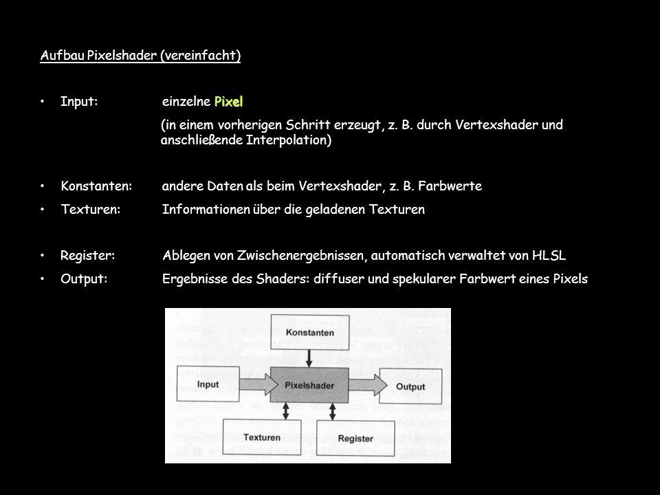 Aufbau Pixelshader (vereinfacht) PixelInput:einzelne Pixel (in einem vorherigen Schritt erzeugt, z. B. durch Vertexshader und anschließende Interpolat