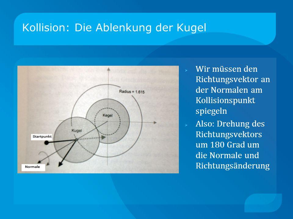 Kollision: Die Ablenkung der Kugel Wir müssen den Richtungsvektor an der Normalen am Kollisionspunkt spiegeln Also: Drehung des Richtungsvektors um 180 Grad um die Normale und Richtungsänderung