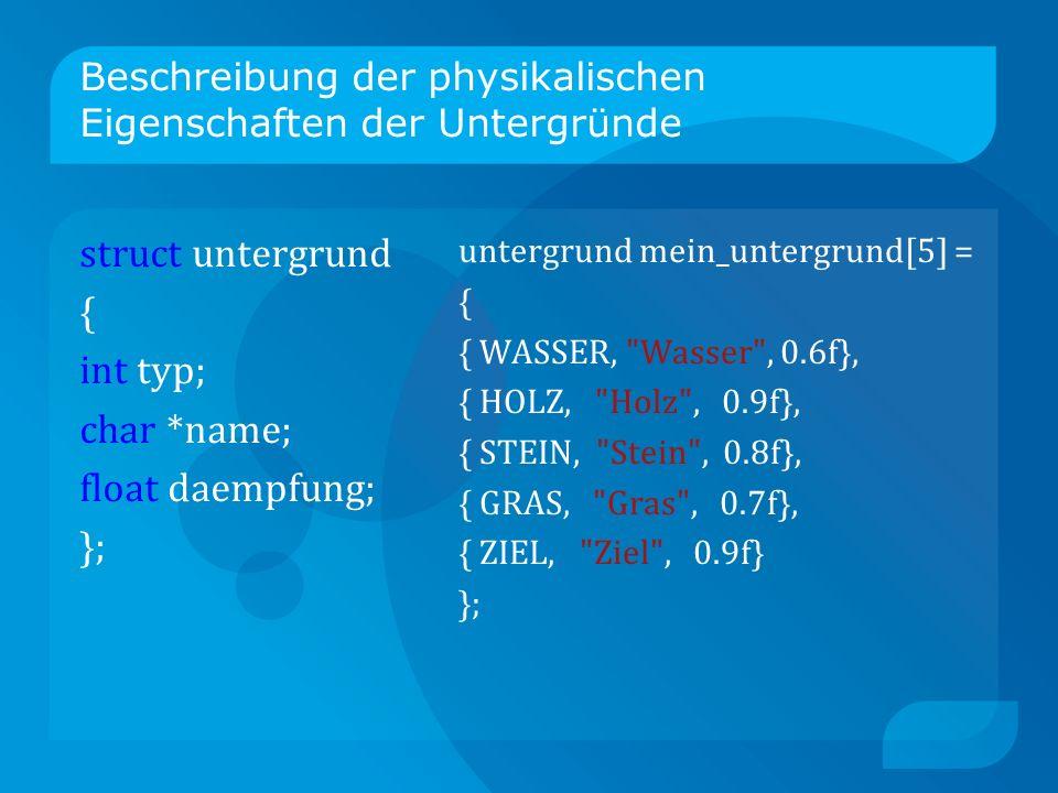 Beschreibung der physikalischen Eigenschaften der Untergründe struct untergrund { int typ; char *name; float daempfung; }; untergrund mein_untergrund[5] = { { WASSER, Wasser , 0.6f}, { HOLZ, Holz , 0.9f}, { STEIN, Stein , 0.8f}, { GRAS, Gras , 0.7f}, { ZIEL, Ziel , 0.9f} };