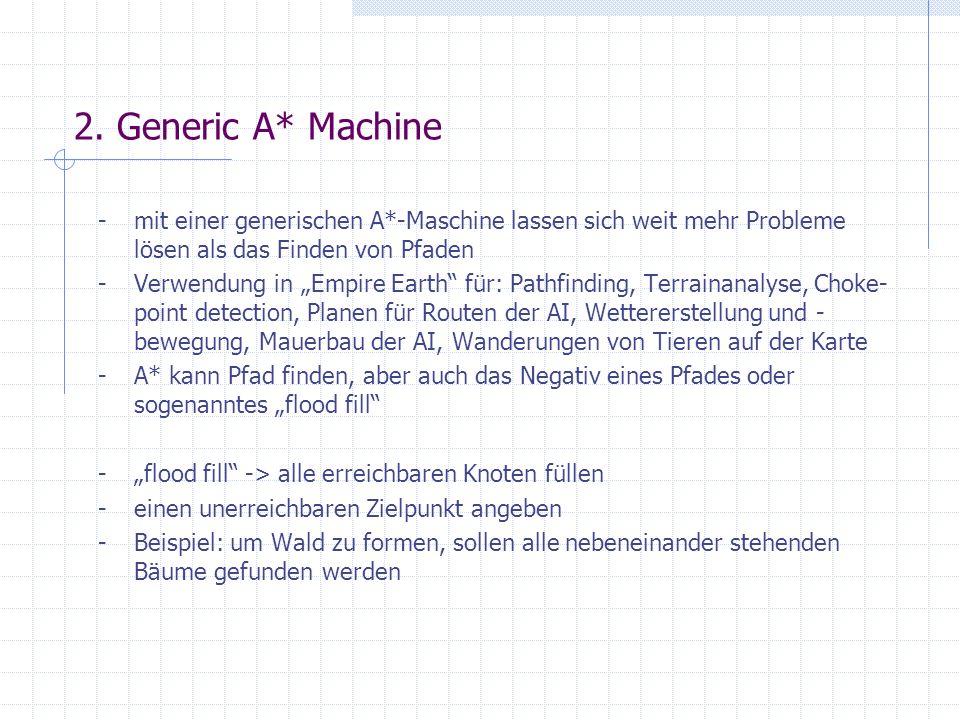 2. Generic A* Machine - mit einer generischen A*-Maschine lassen sich weit mehr Probleme lösen als das Finden von Pfaden -Verwendung in Empire Earth f