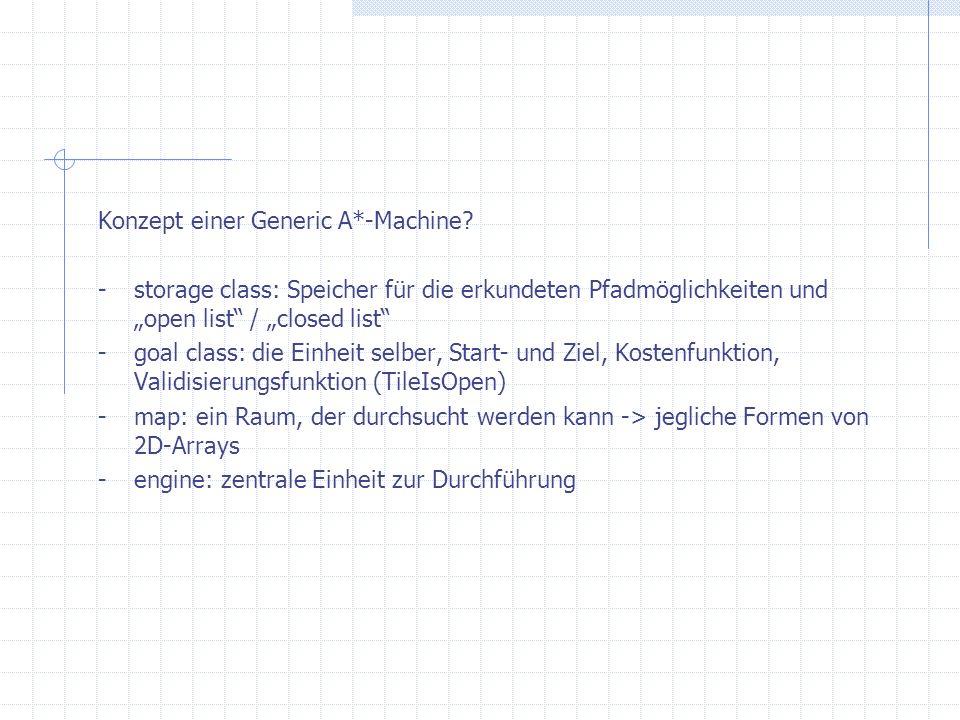 Konzept einer Generic A*-Machine? -storage class: Speicher für die erkundeten Pfadmöglichkeiten und open list / closed list -goal class: die Einheit s