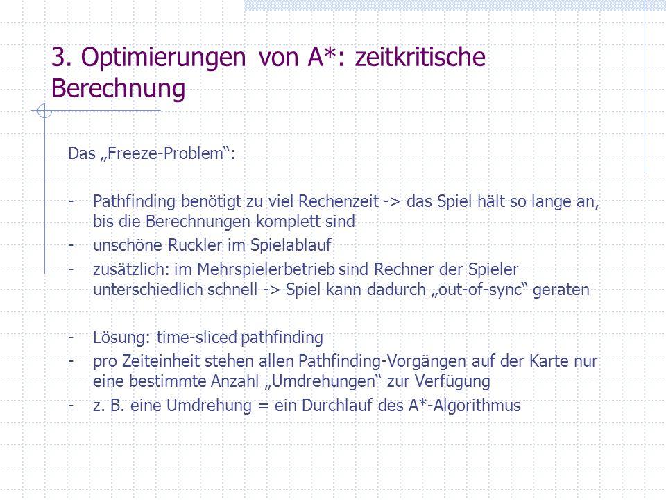 3. Optimierungen von A*: zeitkritische Berechnung Das Freeze-Problem: -Pathfinding benötigt zu viel Rechenzeit -> das Spiel hält so lange an, bis die