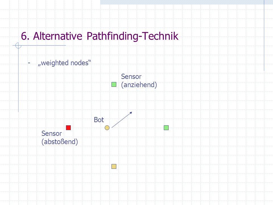 6. Alternative Pathfinding-Technik -weighted nodes Bot Sensor (anziehend) Sensor (abstoßend)