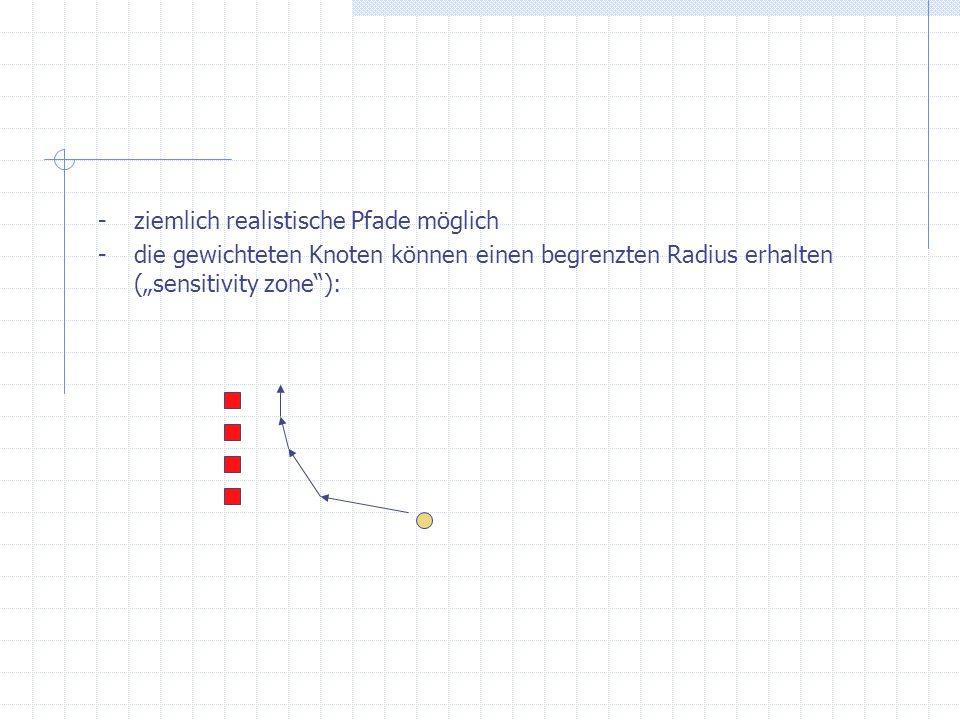 -ziemlich realistische Pfade möglich -die gewichteten Knoten können einen begrenzten Radius erhalten (sensitivity zone):