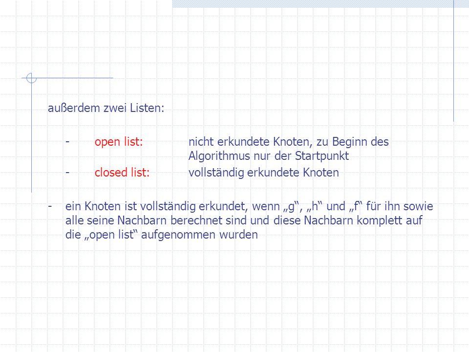 außerdem zwei Listen: -open list:nicht erkundete Knoten, zu Beginn des Algorithmus nur der Startpunkt -closed list:vollständig erkundete Knoten -ein Knoten ist vollständig erkundet, wenn g, h und f für ihn sowie alle seine Nachbarn berechnet sind und diese Nachbarn komplett auf die open list aufgenommen wurden