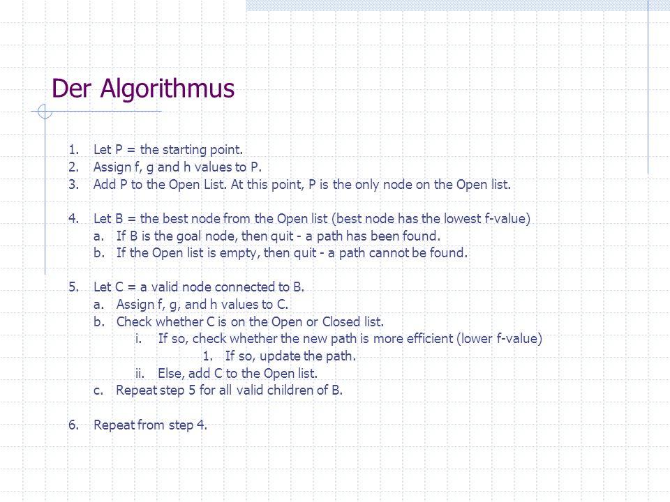 Der Algorithmus 1. Let P = the starting point. 2.