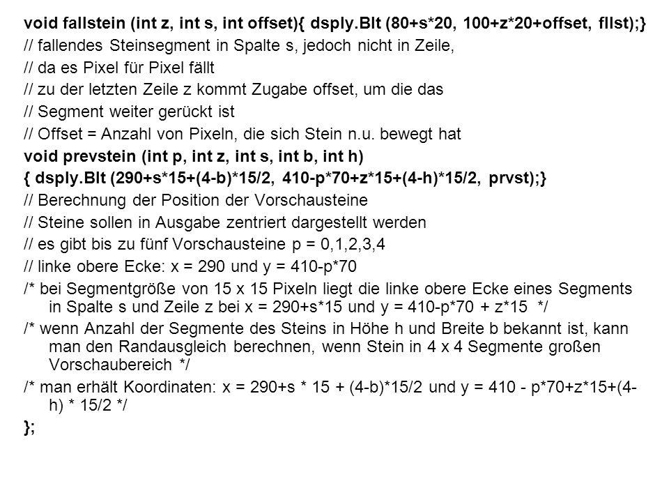 void fallstein (int z, int s, int offset){ dsply.Blt (80+s*20, 100+z*20+offset, fllst);} // fallendes Steinsegment in Spalte s, jedoch nicht in Zeile, // da es Pixel für Pixel fällt // zu der letzten Zeile z kommt Zugabe offset, um die das // Segment weiter gerückt ist // Offset = Anzahl von Pixeln, die sich Stein n.u.