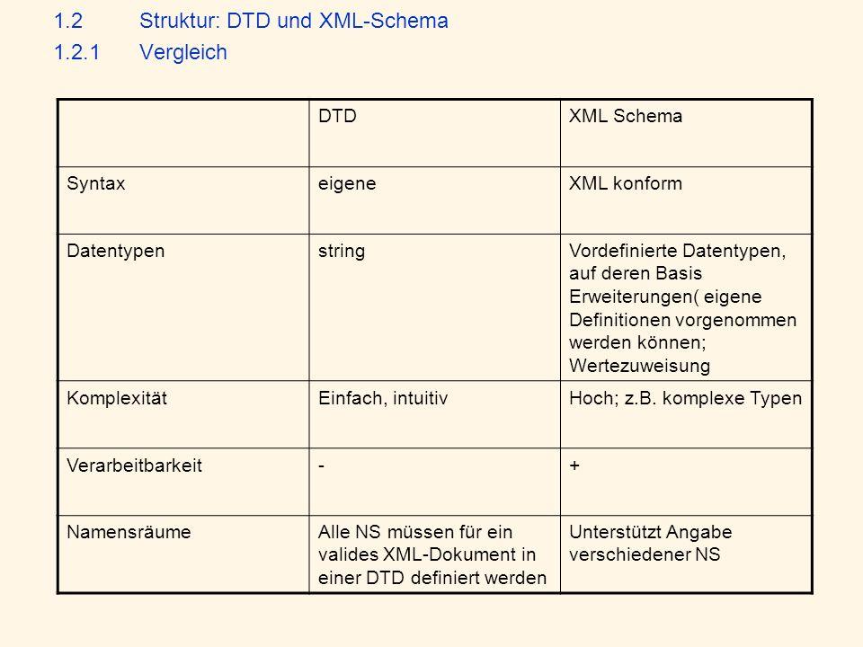 1.2Struktur: DTD und XML-Schema 1.2.1 Vergleich DTDXML Schema SyntaxeigeneXML konform DatentypenstringVordefinierte Datentypen, auf deren Basis Erweit