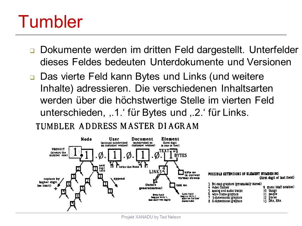 Projekt XANADU by Ted Nelson Tumbler Dokumente werden im dritten Feld dargestellt. Unterfelder dieses Feldes bedeuten Unterdokumente und Versionen Das