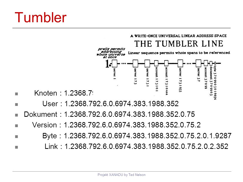 Projekt XANADU by Ted Nelson Tumbler Knoten : 1.2368.792.6 User : 1.2368.792.6.0.6974.383.1988.352 Dokument : 1.2368.792.6.0.6974.383.1988.352.0.75 Ve