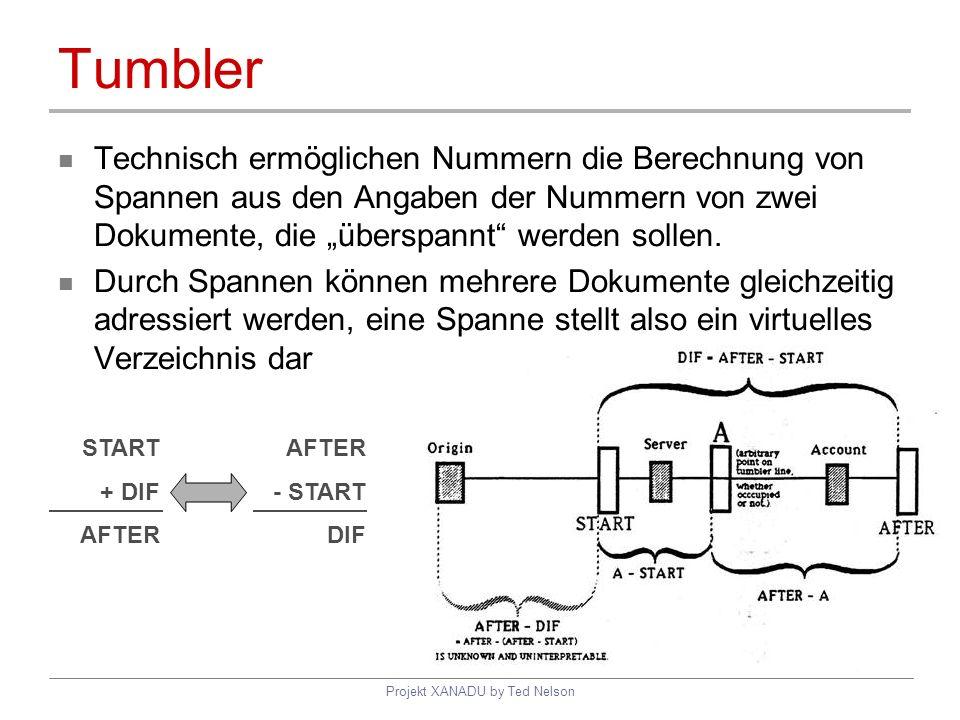 Projekt XANADU by Ted Nelson Tumbler Technisch ermöglichen Nummern die Berechnung von Spannen aus den Angaben der Nummern von zwei Dokumente, die über