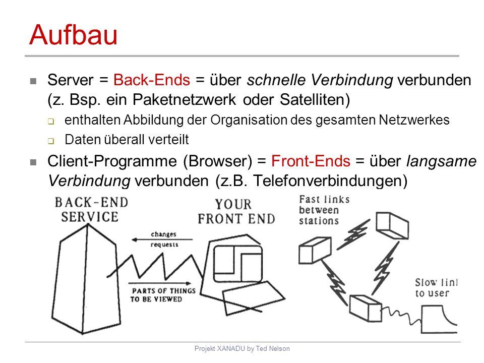 Projekt XANADU by Ted Nelson Aufbau Server = Back-Ends = über schnelle Verbindung verbunden (z. Bsp. ein Paketnetzwerk oder Satelliten) enthalten Abbi