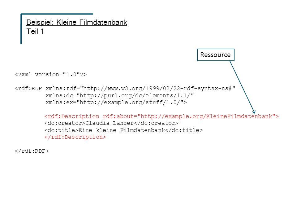 <rdf:RDF xmlns:rdf= http://www.w3.org/1999/02/22-rdf-syntax-ns# xmlns:dc= http://purl.org/dc/elements/1.1/ xmlns:ex= http://example.org/stuff/1.0/ > Claudia Langer Eine kleine Filmdatenbank Ressource Beispiel: Kleine Filmdatenbank Teil 1