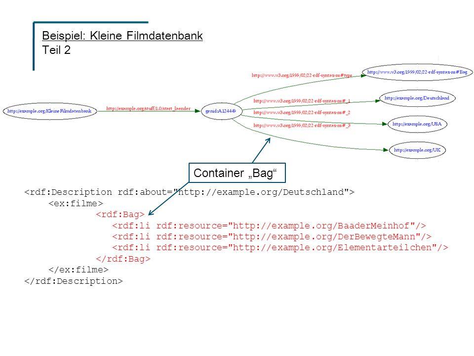 Beispiel: Kleine Filmdatenbank Teil 2 Container Bag