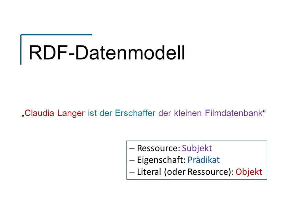 Claudia Langer ist der Erschaffer der kleinen Filmdatenbank Ressource: Subjekt Eigenschaft: Prädikat Literal (oder Ressource): Objekt RDF-Datenmodell