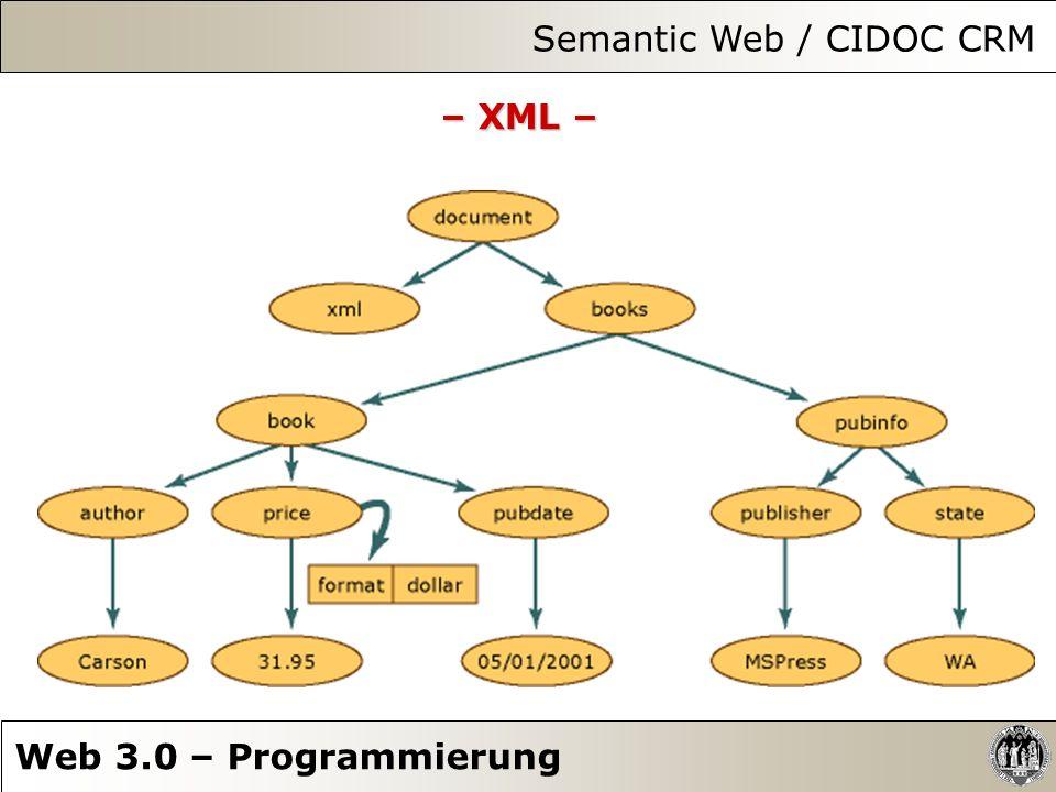 Semantic Web / CIDOC CRM Web 3.0 – Programmierung – XML –