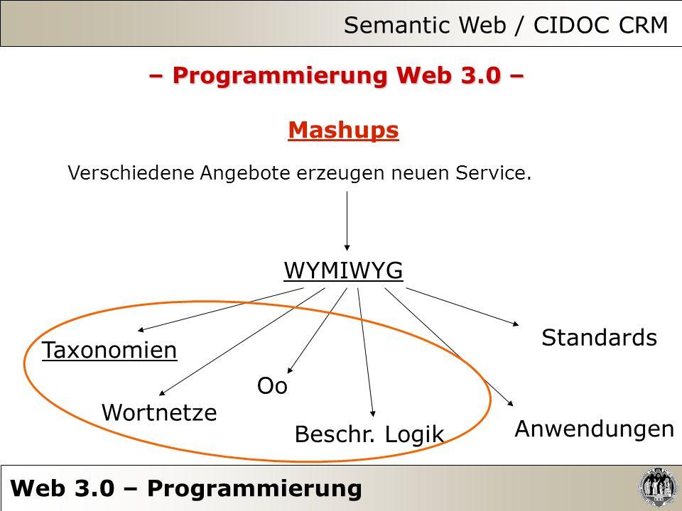 Semantic Web / CIDOC CRM Web 3.0 – Programmierung – Programmierung Web 3.0 – Mashups Verschiedene Angebote erzeugen neuen Service. WYMIWYG Taxonomien