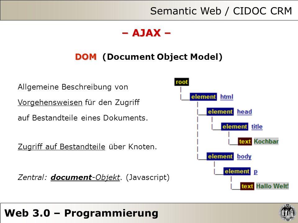 Semantic Web / CIDOC CRM Web 3.0 – Programmierung – AJAX – DOM DOM (Document Object Model) Allgemeine Beschreibung von Vorgehensweisen für den Zugriff