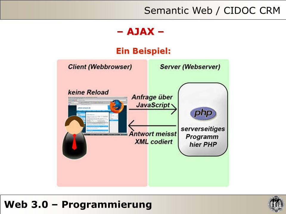 Semantic Web / CIDOC CRM Web 3.0 – Programmierung – Alternativen – XML Geringe Datenbestände werden durch XML aufgebläht.